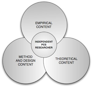 contents of research methodology March 1989 content analysis: a methodology for structuring and research for this document began with a content analysis is a set of procedures for.